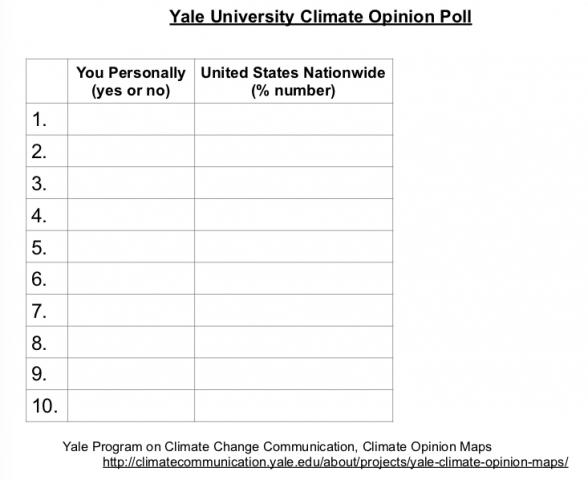 Climate Poll